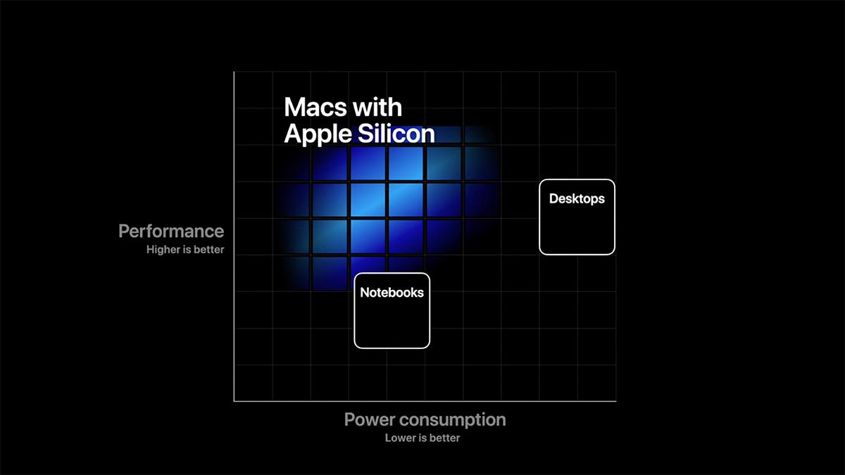 すべてが新しくなった iMac 24インチがいよいよ