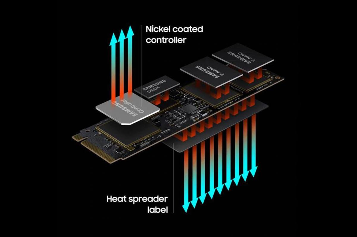 PCIe 4.0で読み取り速度7000MB、最大1TBの容量 Samsung 980 PRO PCIe 4.0 SSD