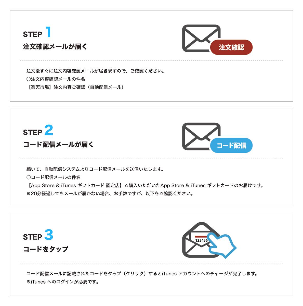 楽天市場で10%OFF!「App Store & iTunes カード」がお得! (9/10まで)