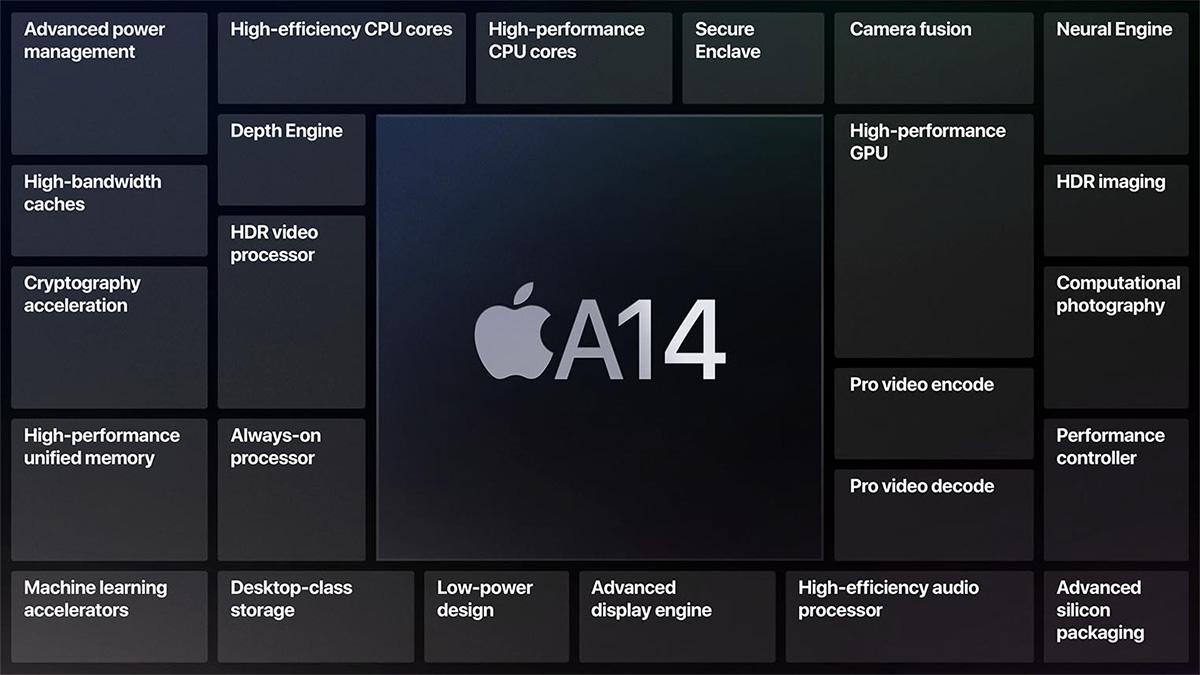 iPad Air 4、iPad Pro 11と比較すると、より堅実かもしれない