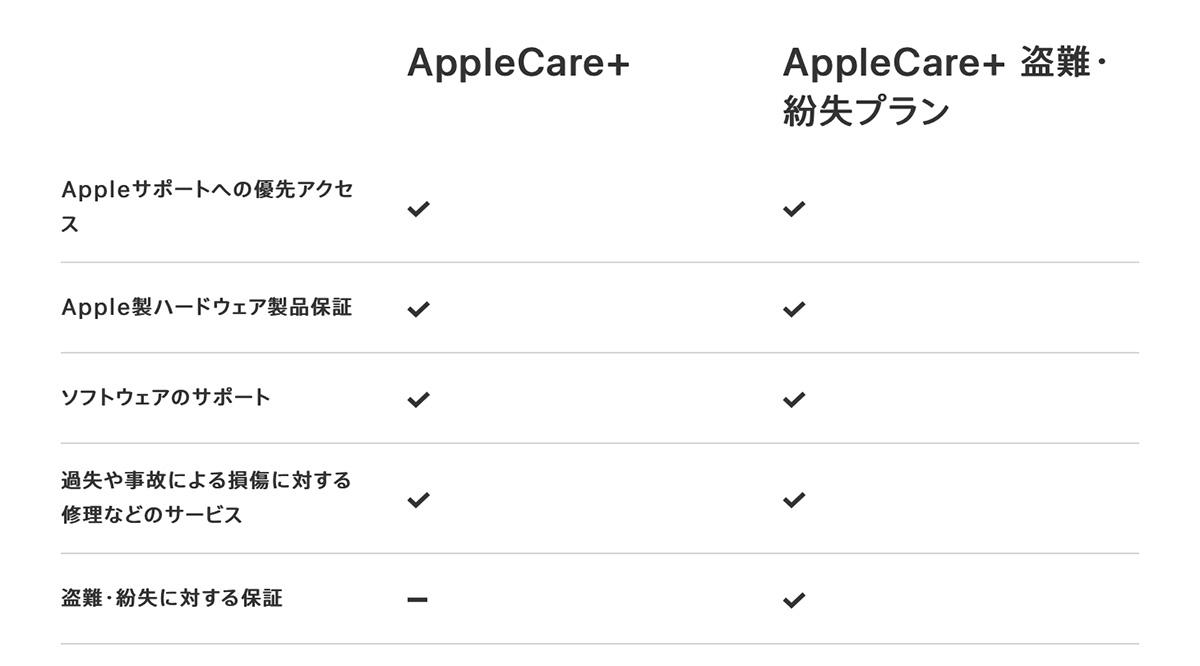 iPhone 12シリーズ、日本での価格一覧、iPhone下取り価格