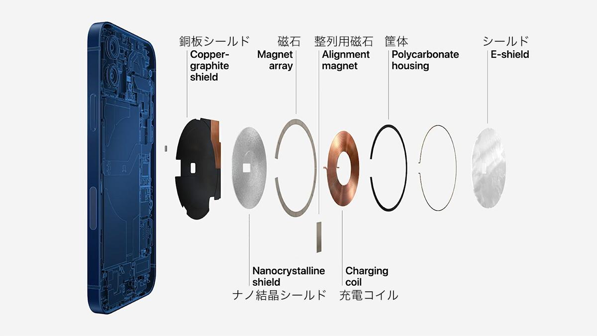 Apple、MagSafe充電器「iPhone 8から使用可」もうすぐ発売 / 15W急速充電