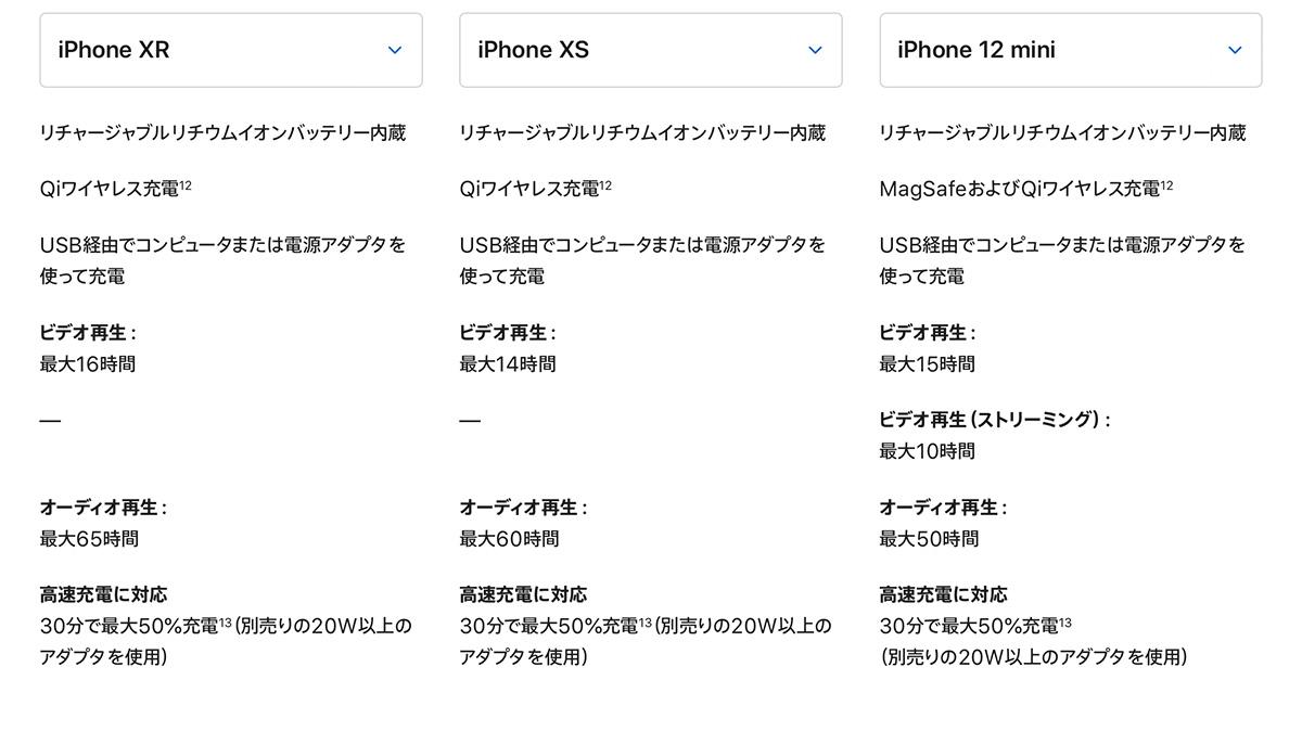 魅力が大きい iPhone 12 miniのデメリット
