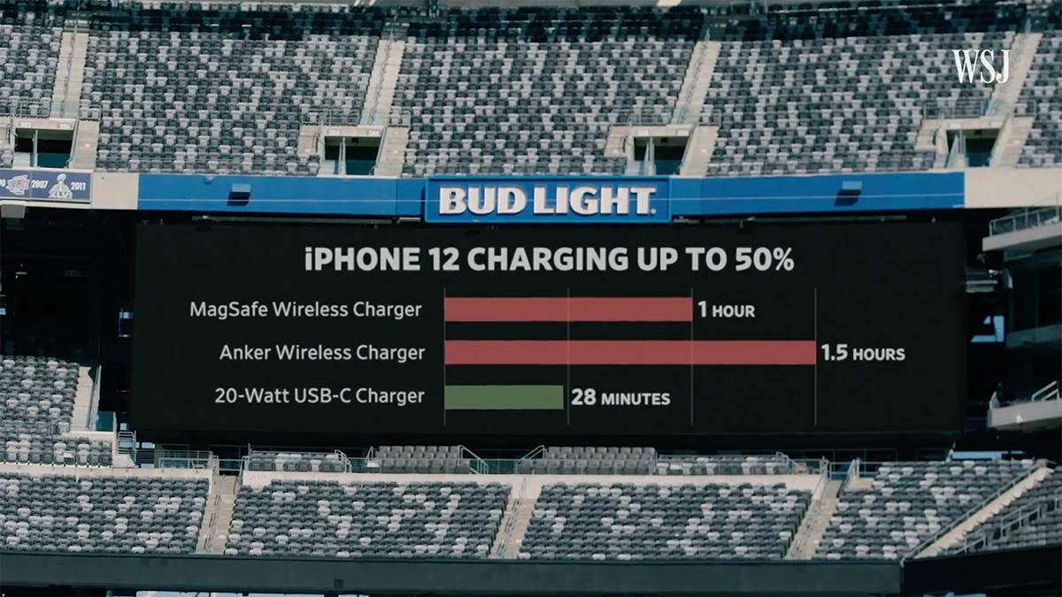 MagSafe充電器、充電が遅い「Lightningケーブルの2倍」の時間