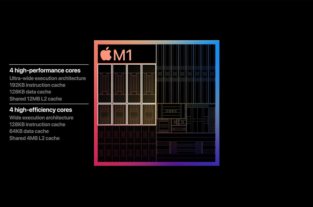 Apple、「世界最速のCPUコア」Mac用プロセッサ、M1を発表