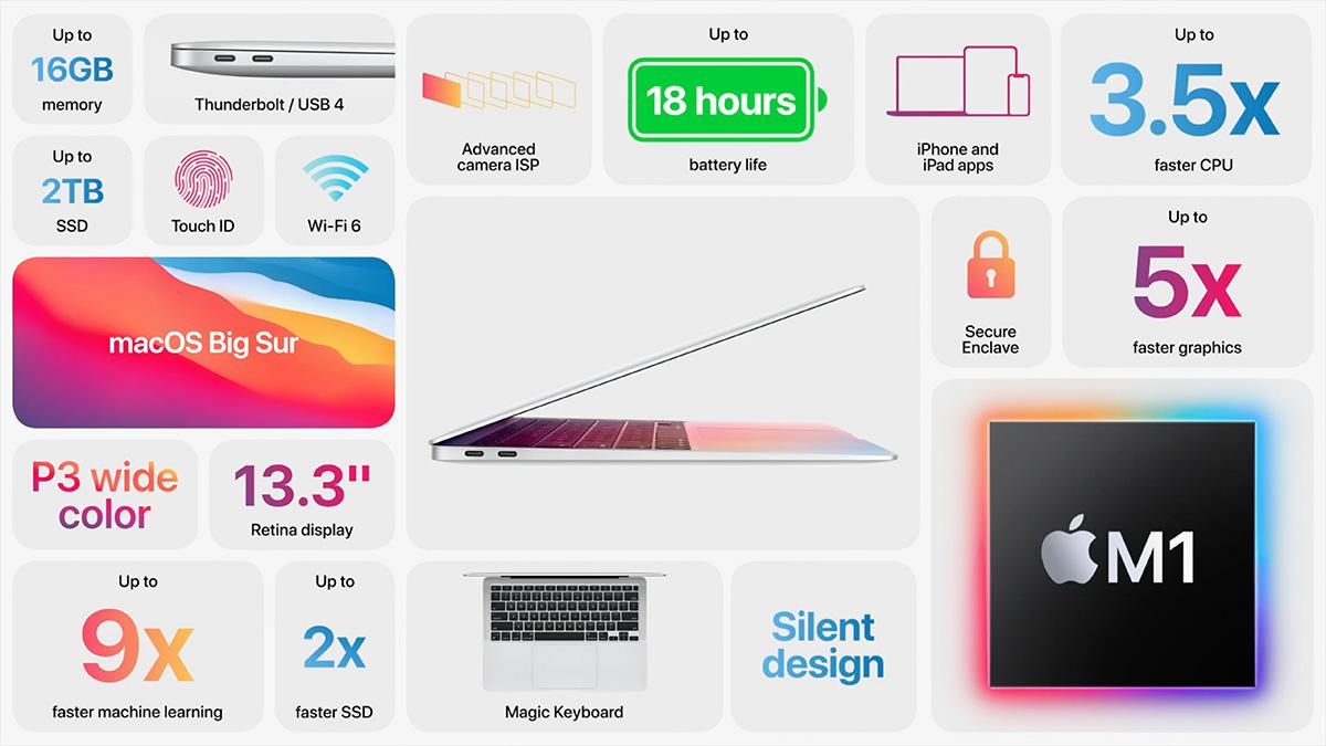 Apple、新しい3つのMac、単純計算「4.76GHzのCPU性能」 / 価格ラインナップの比較