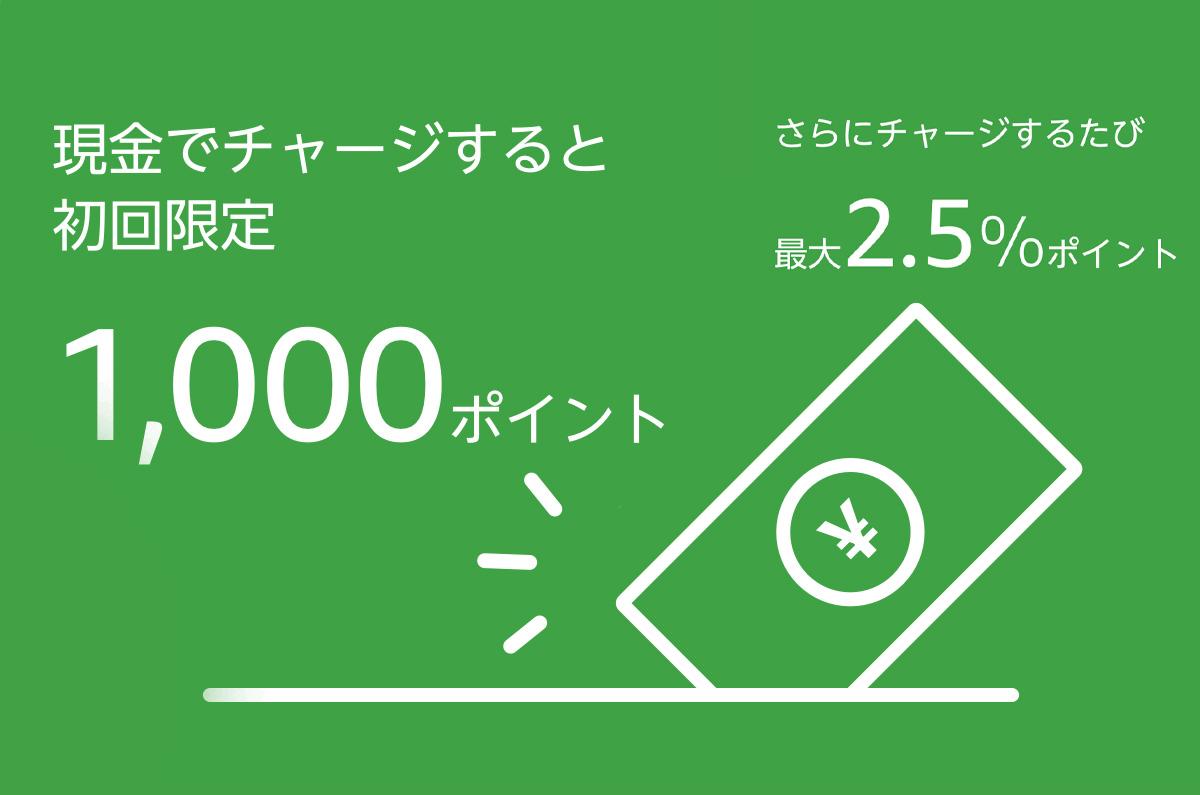 もうすぐ終了、Amazonギフト券「5,000円チャージで1,000ポイント付与」ポイント増量キャンペーン