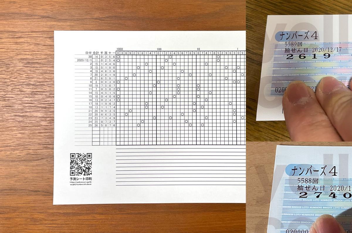 私が「ナンバーズ4の当選に使用」予測シート無料配布 / セブンで印刷可