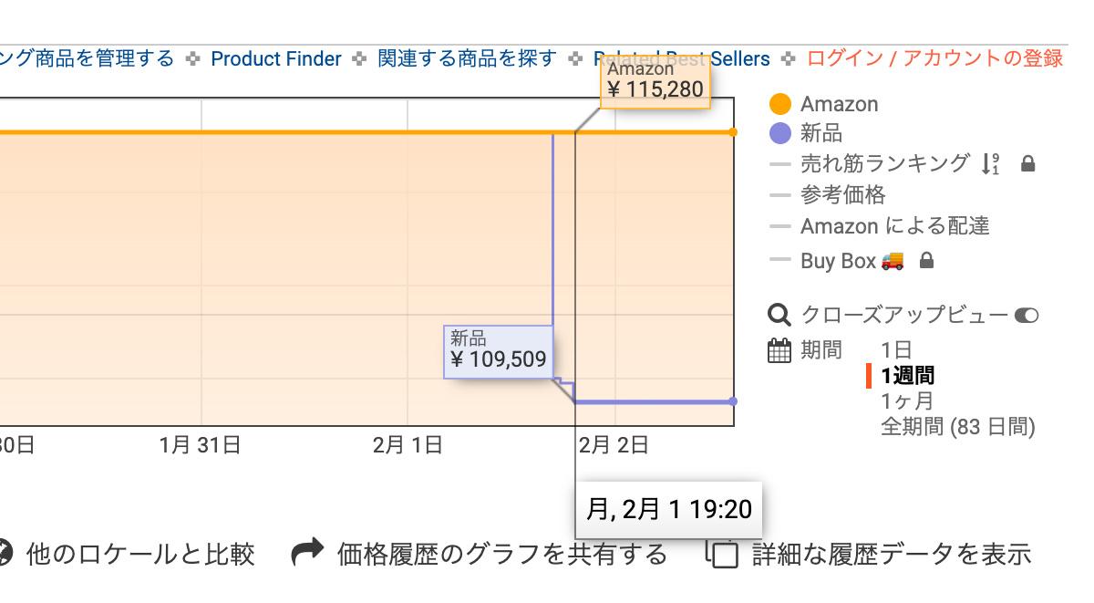 AmazonでMacがセール価格 / 「M1チップ MacBook Airが値下がり」終了日不明