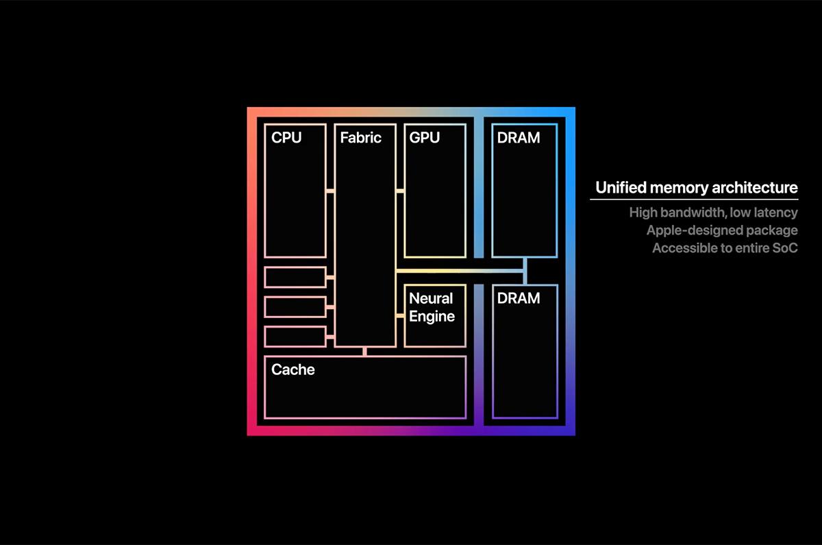 2021年2022年のiPhoneやiPad、チップは順調に高性能化「2022年に3nmチップ生産を準備」